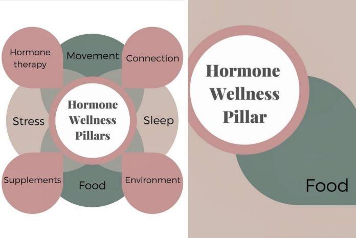 balancing hormones through diet